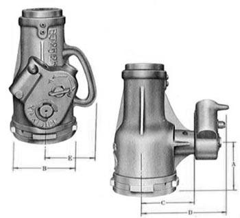 Technische informatie Ellerjack mechanische vijzel