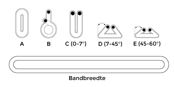 Rondstrop Tech Data